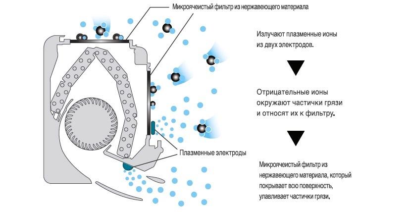 Системы кондиционирования HITACHI
